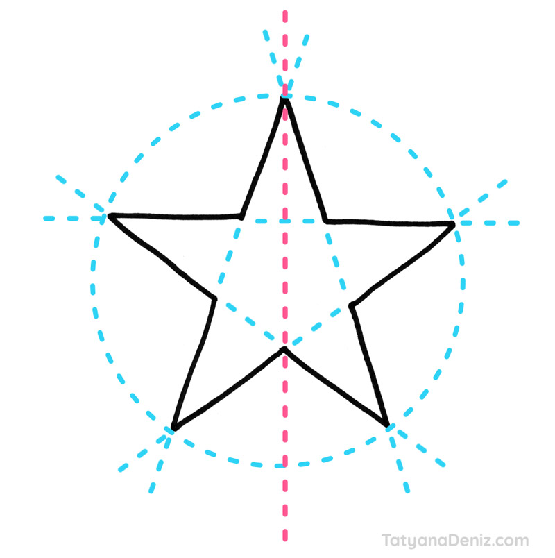 Star shape features alignment