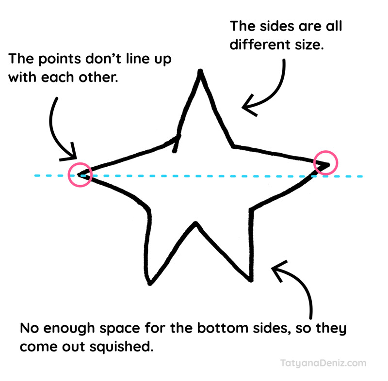 Stars drawing common mistakes